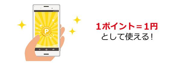 1ポイント=1円として使える!